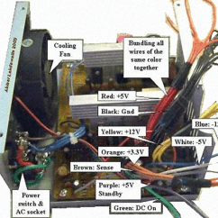 12v Dc To 9v Converter Circuit Diagram Towbar Wiring 13 Pin Pc Power Supply Voltage Data And Connector Types - Free Knowledge Base- The Duck Project ...