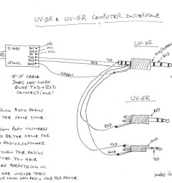 front diagram usb pinout wiring diagram ebookfront usb wiring diagram wiring diagram [ 1169 x 850 Pixel ]
