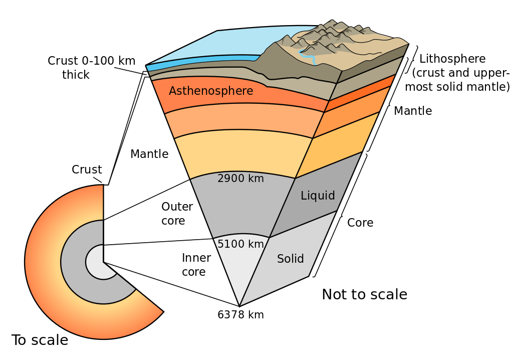 tsunami diagram with labels gfci wiring feed through method layers of the earth - seg wiki