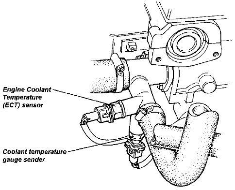 Moisture Sensor Switch Moisture Sensor for Panel wiring