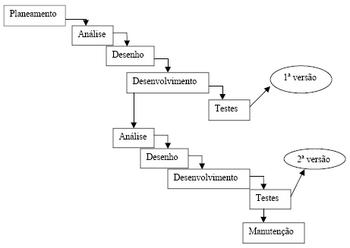 Modelo de Projeto.PNG
