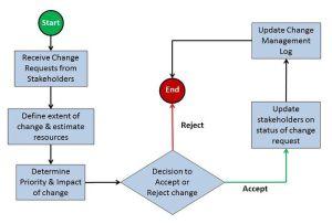 IS480 Team wiki: 2014T1 PentaMatrix Project Management