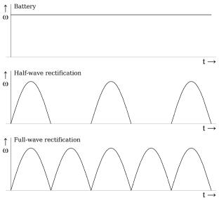Introduction à l'électricité CA/CC (AC/DC) @ Arduino @ t-o-f