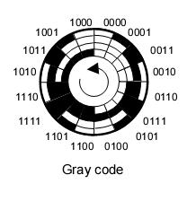 Encodeur de rotation @ Arduino @ t-o-f