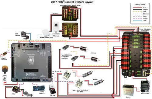 small resolution of electrical plan wiki online manuual of wiring diagram electrical plan wiki