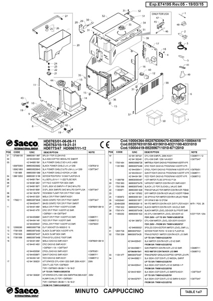 Saeco minuto user manual