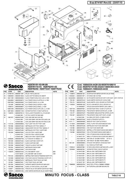 Saeco Magic Deluxe Service Manual Pdf