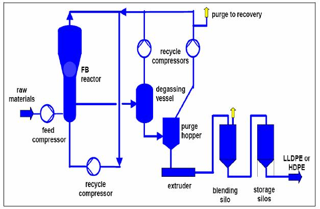 polyethylene phase diagram 3 pin electronic flasher relay wiring information about polyolefins - efficiency finder