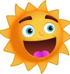 sunshine happy sun clipart free images 3 [ 2440 x 2443 Pixel ]