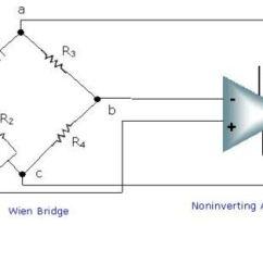 Wein Bridge Oscillator Circuit Diagram Smeg Hob Wiring Sinusoidal - Wikieducator