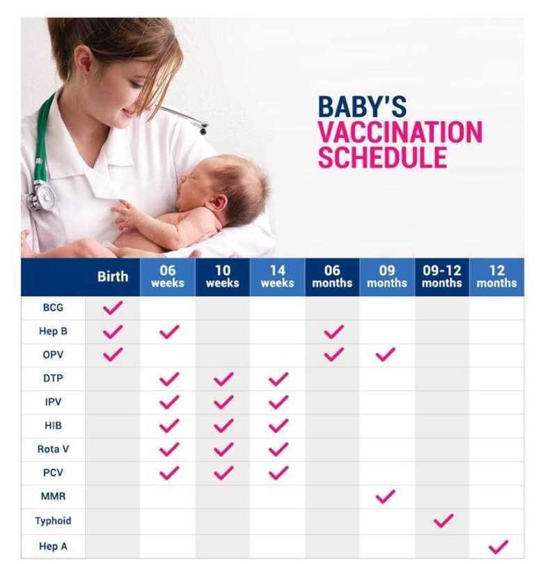 vắc-xin cho trẻ sơ sinh