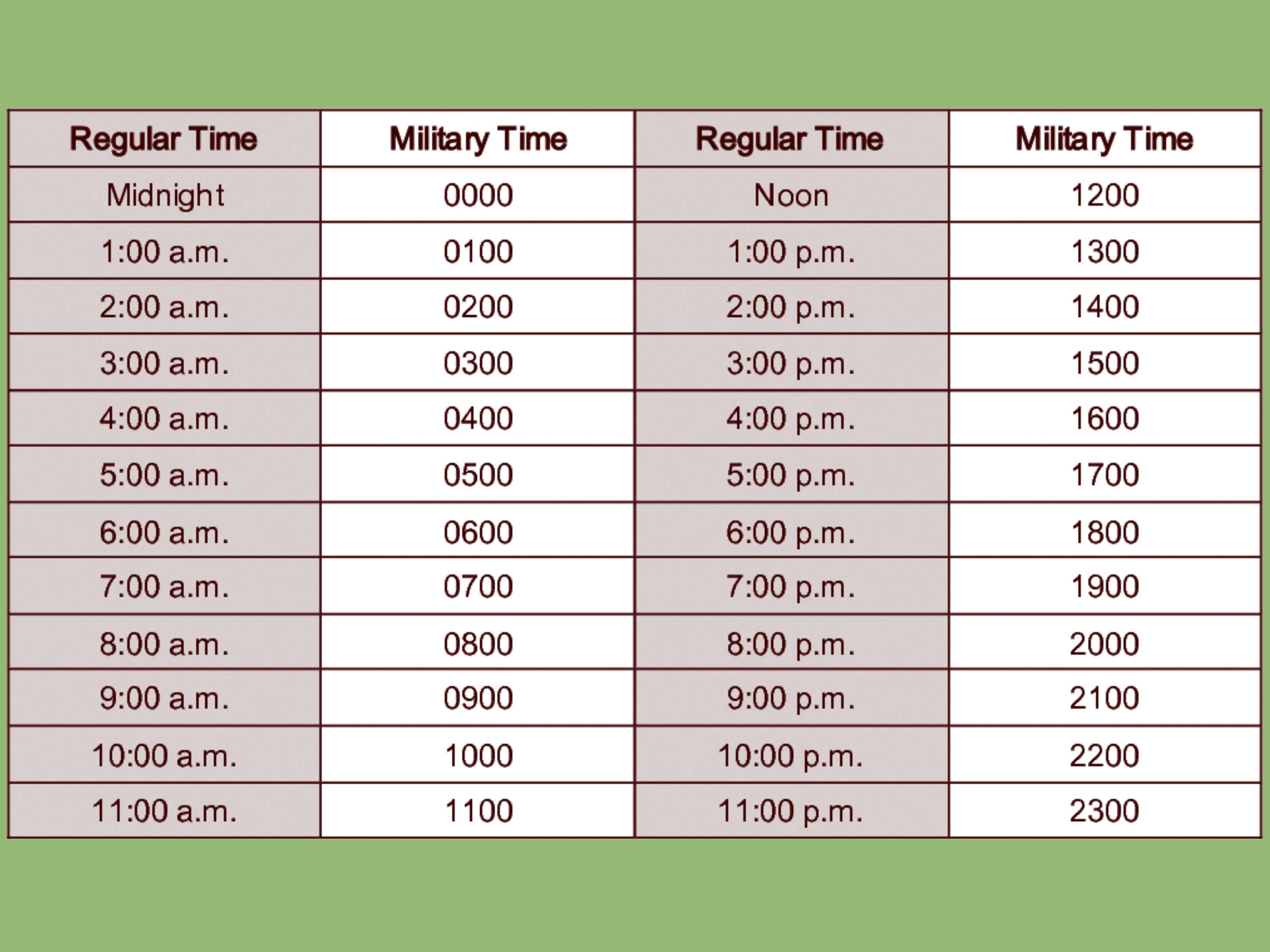 Pics For > Printable Military Time Conversion Chart