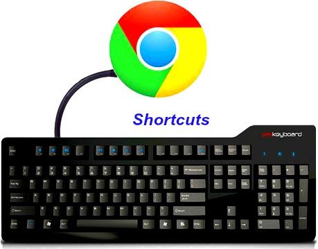 Use Shortcut Keys