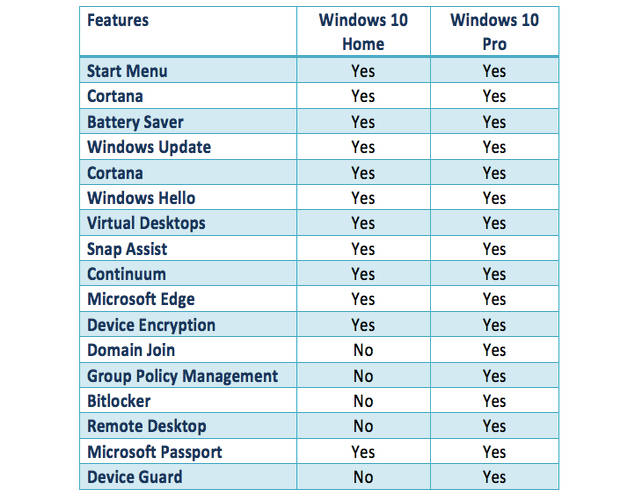 windows_10_pro_vs_windows_10_home