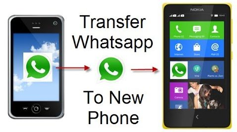 Transfer WhatsApp Conversation to New Devices