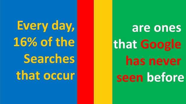 1. Google Fun Fact