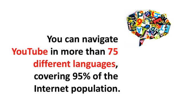 95% Languages of Internet Population
