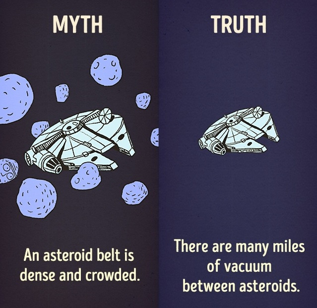 An asteroid belt is dense and crowded