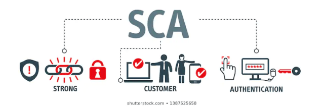 PSD2 SCA Requirements