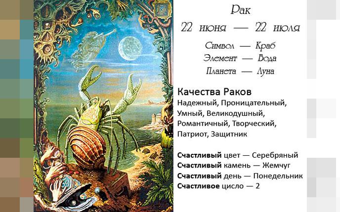Характеристика Раков и их символы