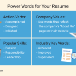 Action Words For Resume Action Verbs And Power Words For Your Resume 2063179 Final 5b88007f46e0fb00505205f5 action words for resume|wikiresume.com