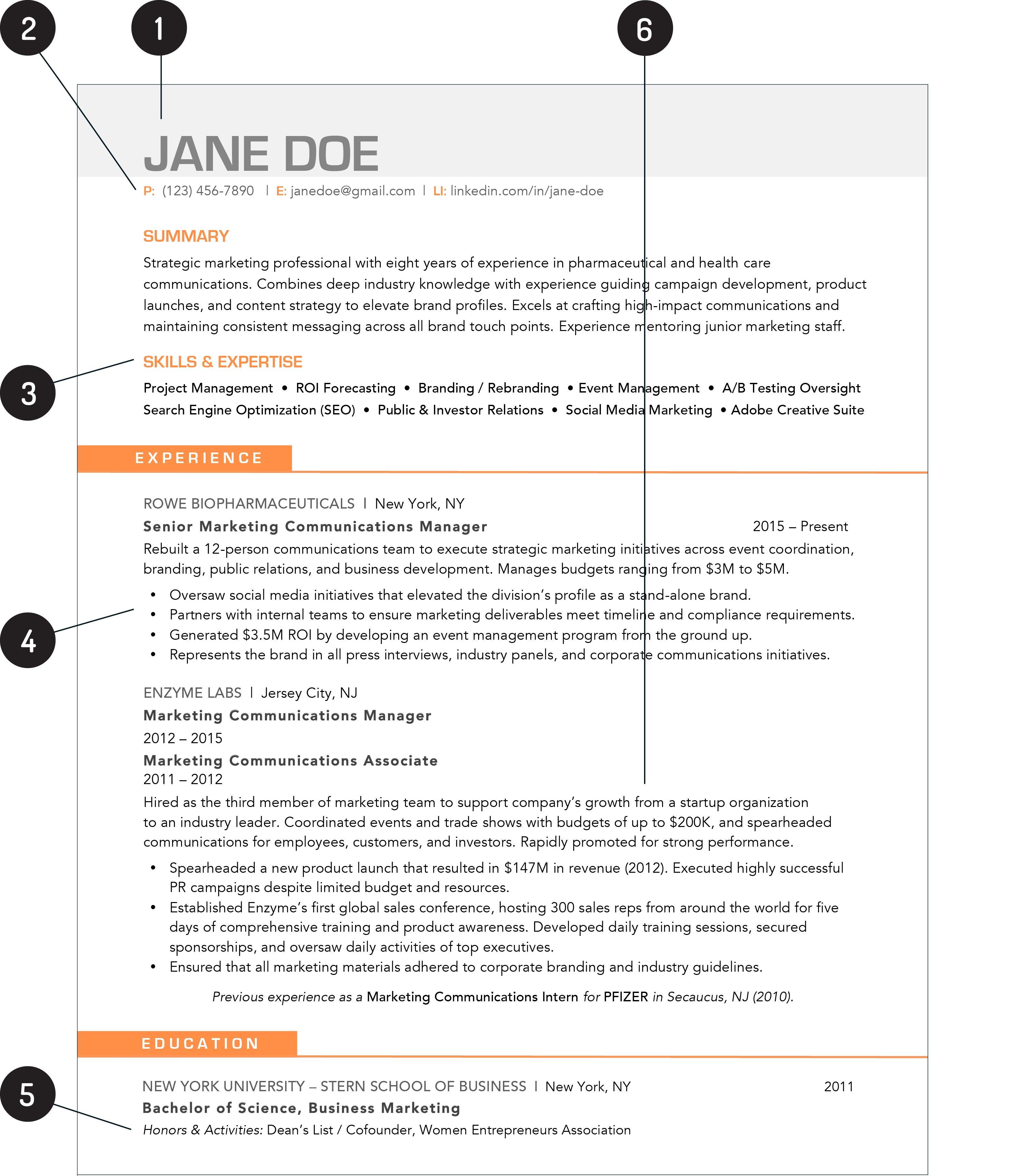 How To Write A Resume For A Job Job Resume 2019 Annotated 3 how to write a resume for a job wikiresume.com