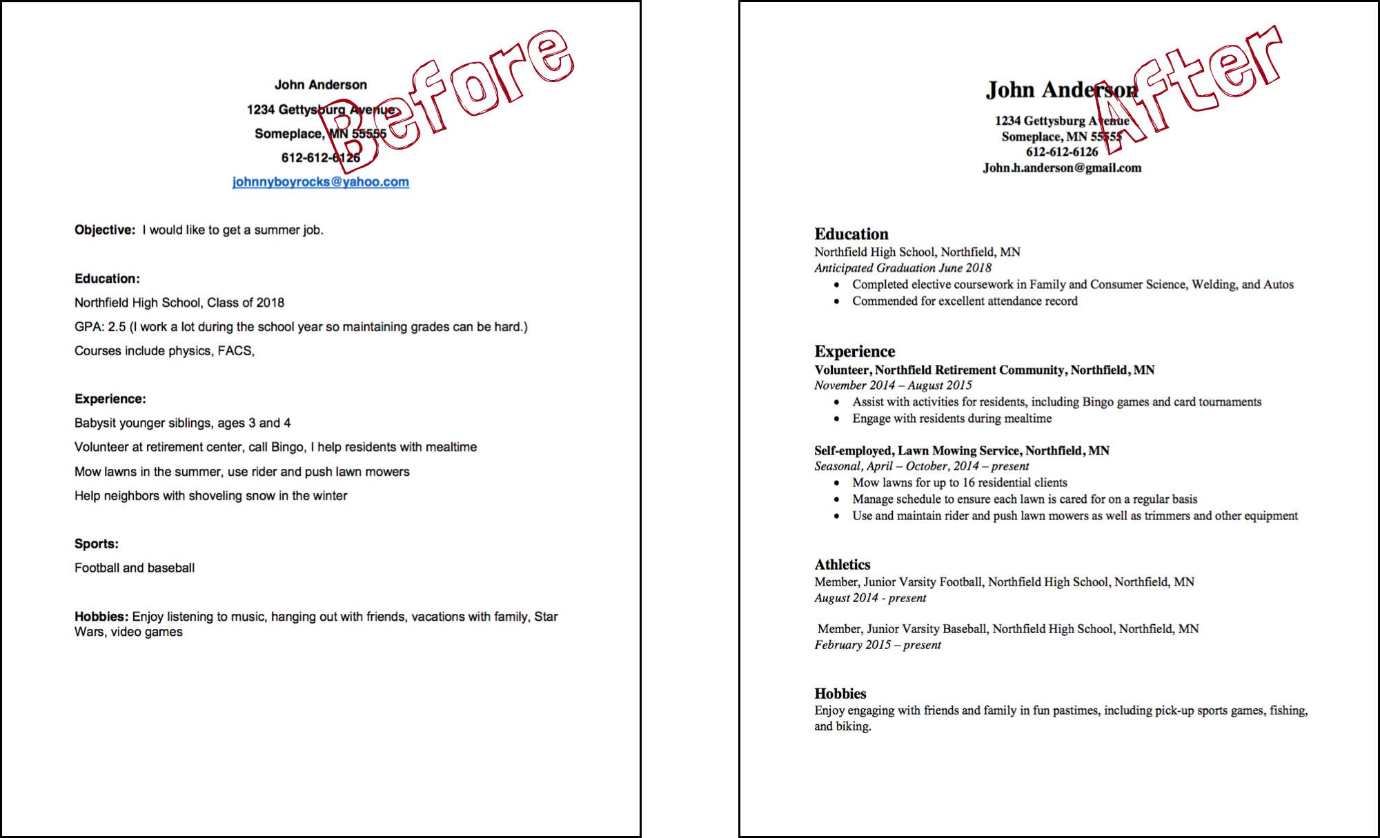 Resume Cover Letter Resume1 resume cover letter wikiresume.com