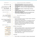 Resume Skills Examples  The Functional Resume Template Examples Writing Guide Rg