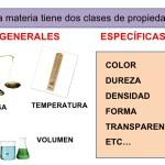 Las Propiedades Generales y Específicas