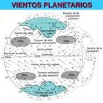 Vientos planetarios y estacionales