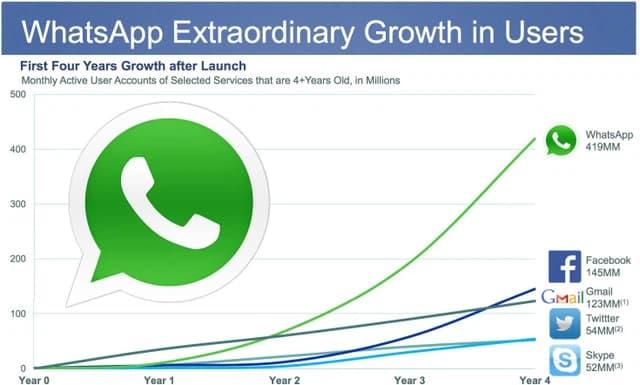 WhatsApp là gì? Những điều thú vị về WhatsApp - Ảnh 9