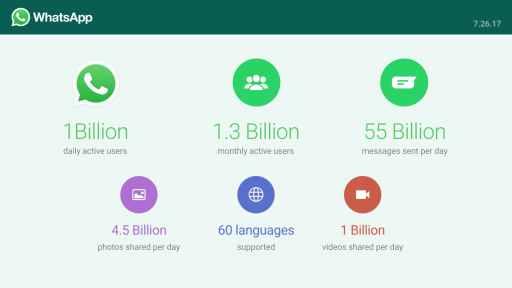 WhatsApp là gì? Những điều thú vị về WhatsApp - Ảnh 14