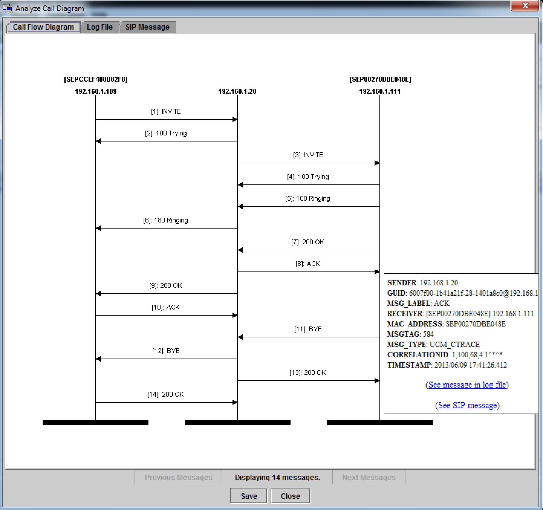 sip call flow diagram basic wiring diagrams ladder