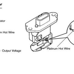 Wiring Diagram Toyota 1jz Gte Vvti Gas Powered Ez Go Golf Cart Wilbo666 / Air Flow Sensors