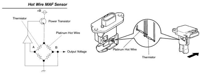 wilbo666 / toyota air flow sensors