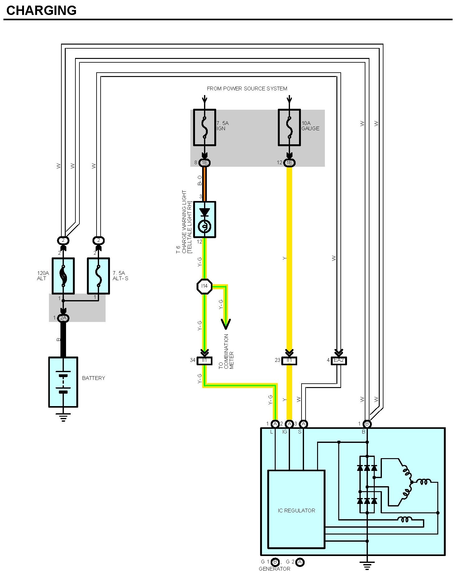 hight resolution of the below wiring diagram taken from the jza80 tsrm shows the general wiring arrangement for alternators with inbuilt regulators