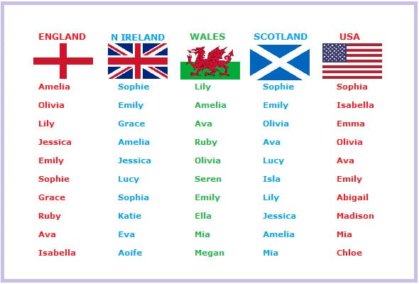 names for girls in the united kingdom england northern ireland wales