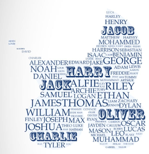 top 100 names in England and Wales ONS word cloud