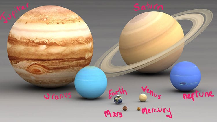 planets solar system scale