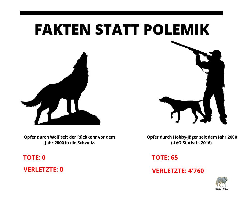 Jagdgesetz NEIN am 27.9.