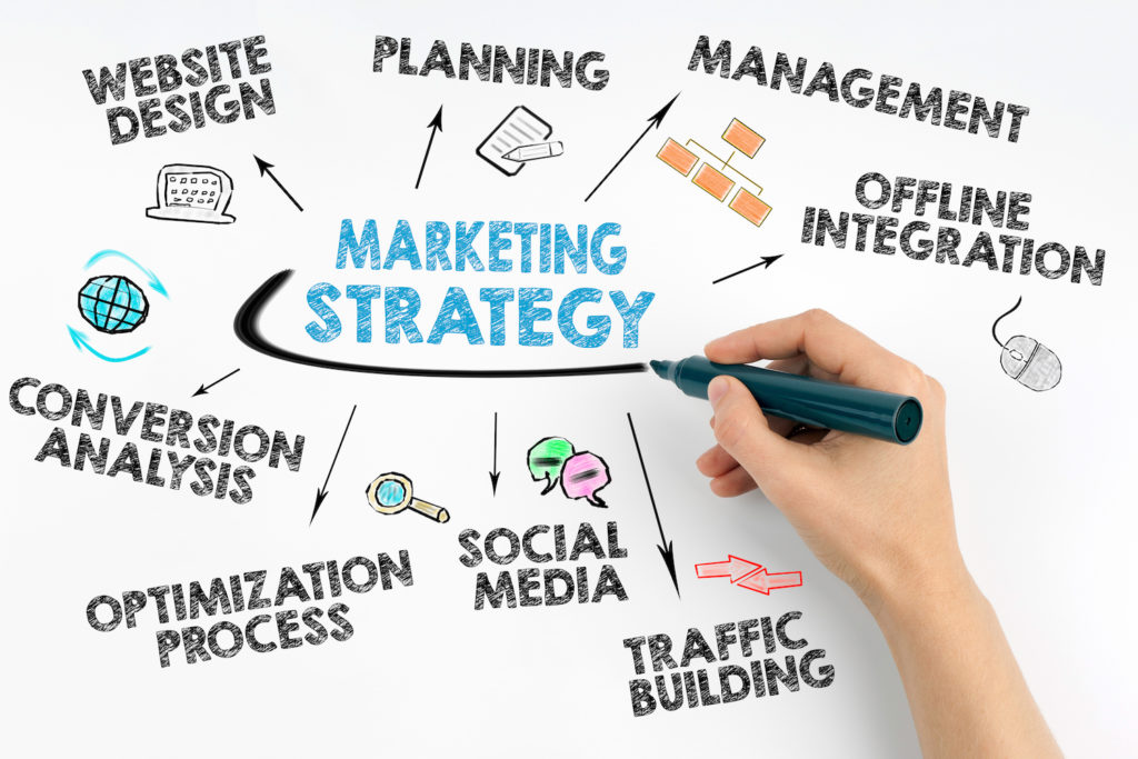 Part 1. The Wild Coffee Philosophy for Small Business Marketing – Strategy Before Tactics