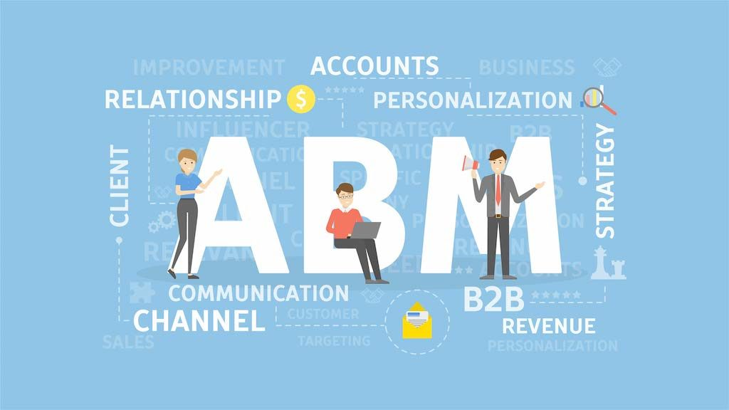 ABM of Marketing
