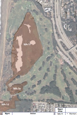 2006 Natural Resources Management Plan for Sharp Park