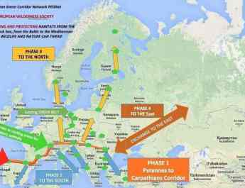 Pan European Green Corridor Network