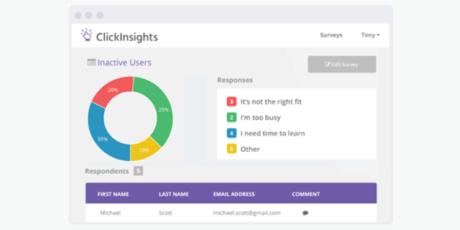 ClickInsights