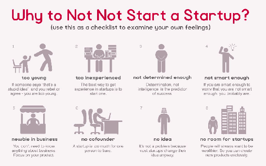 Startup Newbie – Your First Steps