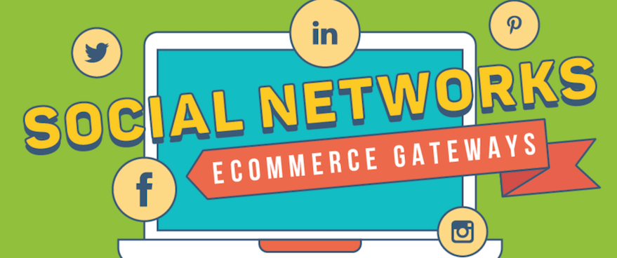Social Networks & Their Importance In eCommerce Gateways Infographic