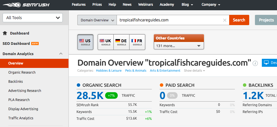 SEMRush Review & Tutorial – Steal My Best Keyword Research Strategy