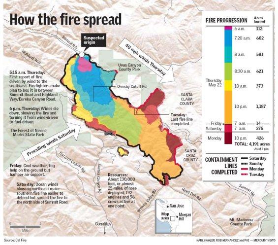 Summit fire progression map