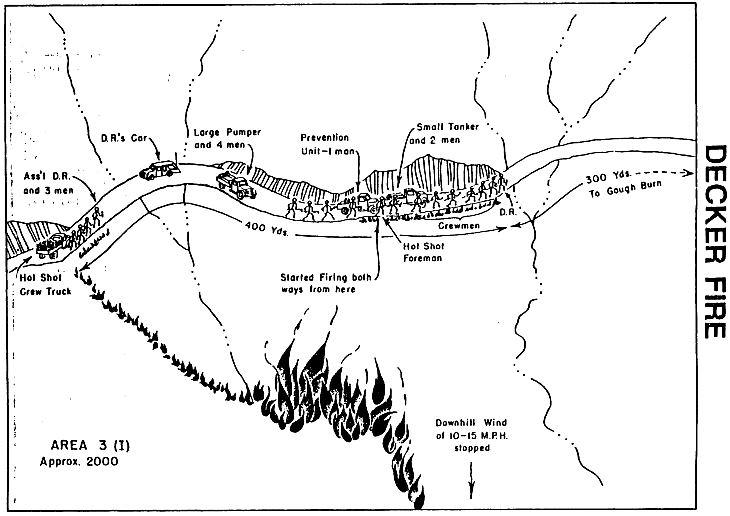 Decker Fire diagram